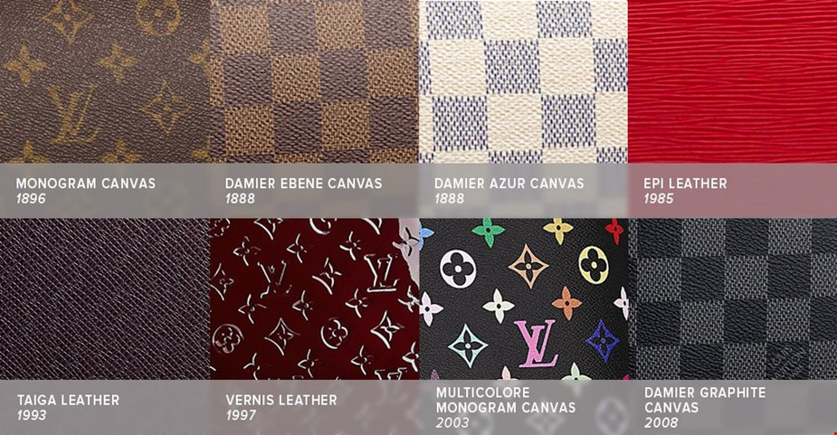 authenticating louis vuitton bags  our top tips