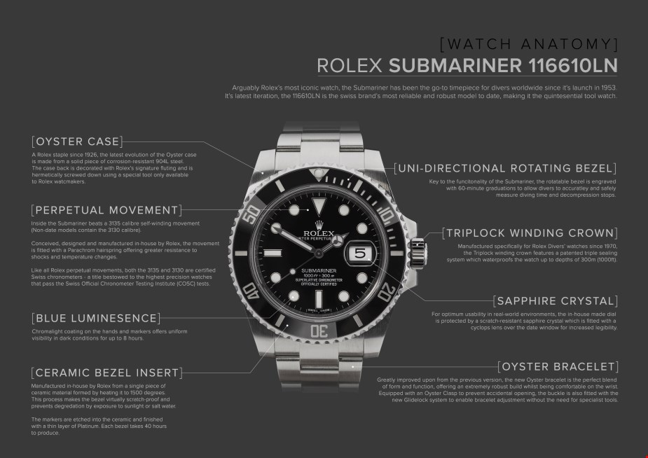 Rolex Submariner A Breakdown Of The Basics Watches Xupes